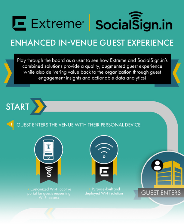SocialSign.in+Extreme-Infographic-thumnail